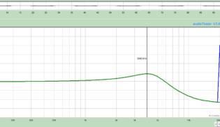 Gráfico de Frequências Blues 43 – Neck