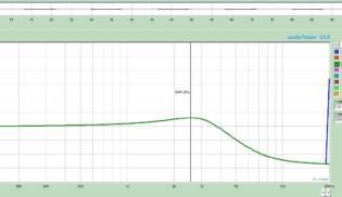 Gráfico de Frequências PunchBucker Plus – Bridge