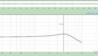 audioTester Diagram