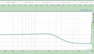 Gráfico de Frequências Jass Bass Hot – Bridge