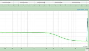 Gráfico de Frequências Jass Bass Hot – Neck